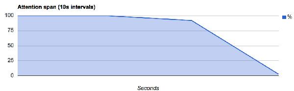 Kijkcijfers_en_kijkgedrag